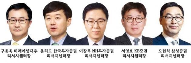"""[전망썰쩐]""""증시, 당분간 완만히 오른다…경기·이익이 변수"""""""