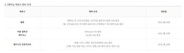 SKT, '멜론' 멤버십 할인혜택 없앤다…자사 플랫폼 '플로' 띄우기?