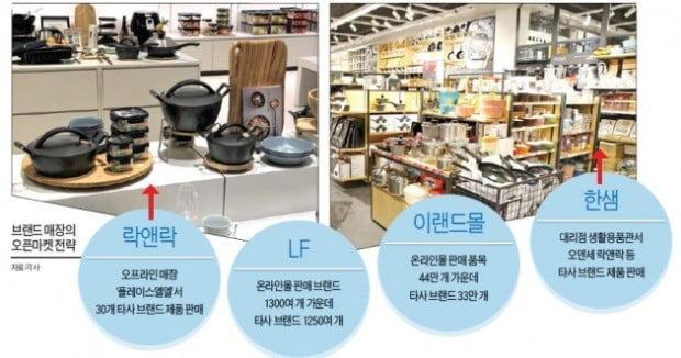 """락앤락서 샤오미 가전 팔고, 한샘서 LG 스타일러 팔고…""""내 것만 팔아선 생존 못한다"""""""