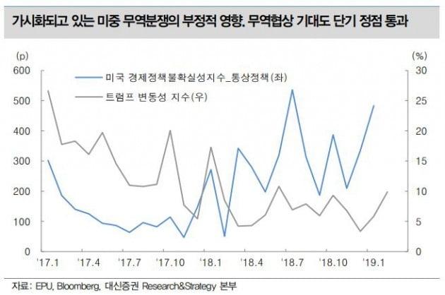 """""""미중 무역협상 반등 동력 약화 전망…미중 정상회담 주목"""""""