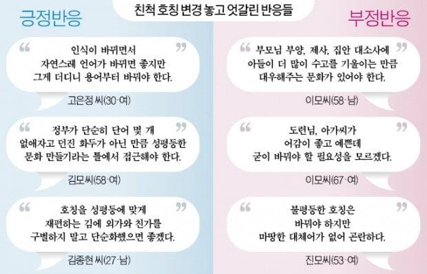 """""""도련님 호칭 성차별"""" vs """"단순한 관습일 뿐"""""""