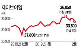 국내 약품 조제자동화 시장 독점적 1위…한미의 인수로 성장 '날개'