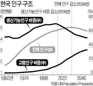 [한상춘의 국제경제읽기] 韓 부동산 양대 난제…'거래절벽'과 '시카고 공포'