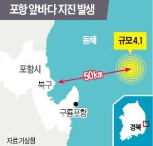포항 앞바다 규모 4.1 지진…영남 전역서 감지