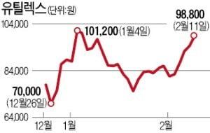 면역항암제 상용화 기대 '러브콜'…새내기株 유틸렉스, 5일째 상승