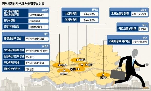 서울 곳곳에 아지트…장관들의 세종·서울 이중생활
