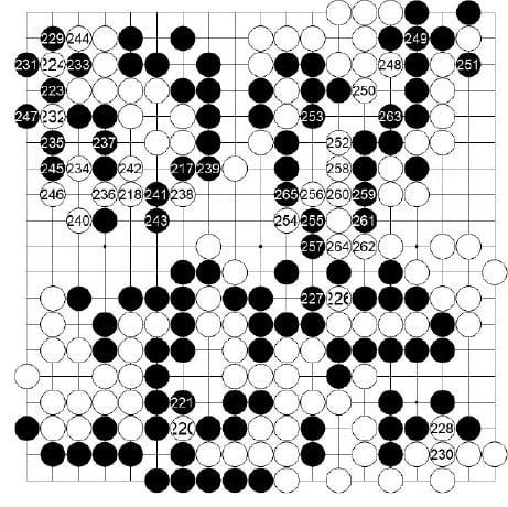 [제23기 하림배 여자국수전] 승리 굳힌 黑