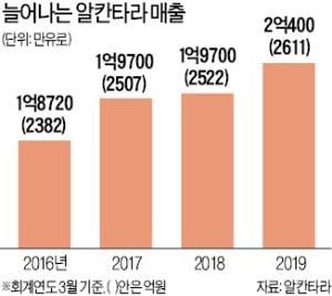 """안드레아 보라뇨 회장 """"메이드 인 이탈리아 고집하는 이유는…그래야 명품"""""""
