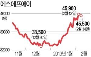 韓·中 대규모 설비 투자…OLED株 뜨겁다
