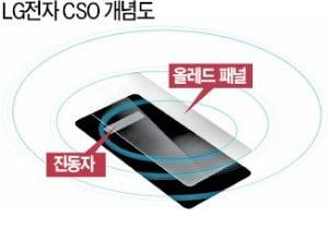 """LG """"G8 씽큐, 화면이 스테레오 스피커"""""""