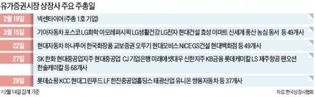 HDC현대산업, 삼양식품 '정조준'…국민연금, 현대그린푸드 주주제안 않기로