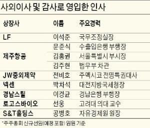 """""""힘있는 사외이사 잡아라""""…檢·국세청 출신 1순위"""