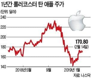 '투자의 귀재' 버핏, 애플 팔고 GM 샀다