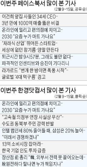 """'이건희 앞집 사들인 34세 CEO'…""""소비자 구매욕 자극이 성공 비결"""""""