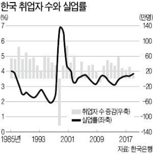 [한상춘의 국제경제읽기] 권력이 뭐길래…경제의 생명인 통계까지 조작하나