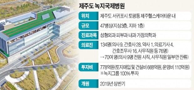 """제주 녹지병원 """"내국인 진료 제한은 위법"""" 소송…국내 첫 투자개방형 병원 좌초하나"""