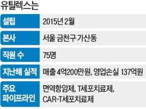 """T세포 치료제 임상 2상 진입…연내 면역항암제 기술 수출도"""