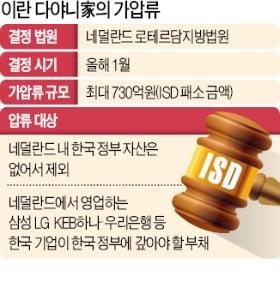 [단독] 다야니家 '자산 기습압류'에 허 찔린 정부…애먼 기업만 볼모로 잡혔다