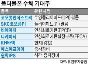 삼성 폴더블폰 개봉박두…20일 美서 공개