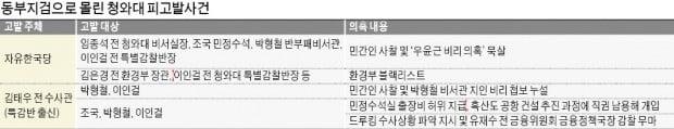 서울동부지검에 몰리는 청와대 의혹수사