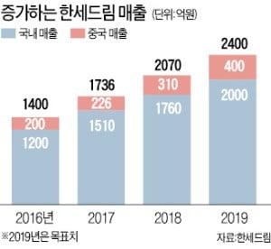 '유아동복 빅3' 공격 경영