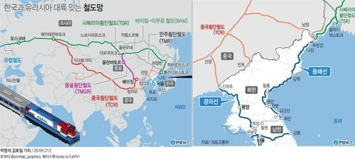 북미회담 진전에 '이목'…남북 철도·도로 연결사업 탄력받나