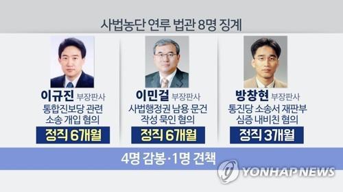 '사법농단' 연루판사 무더기 징계받나…대법 추가징계 방침