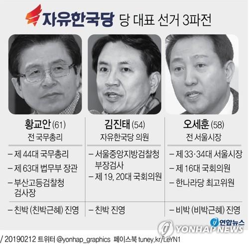 '黃·吳·金' 3파전…한국당 당권 레이스 본격 시동