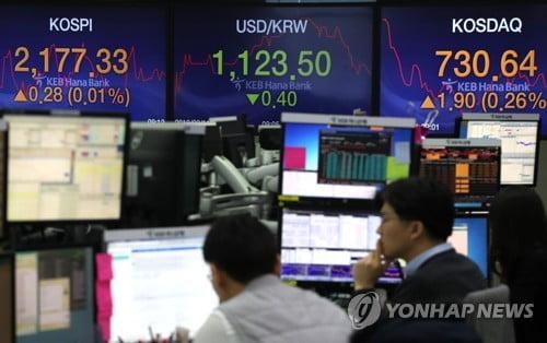 위안화 하락에 연동…원/달러 환율 강보합