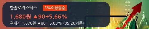 [한경로보뉴스] '한솔로지스틱스' 5% 이상 상승, 전형적인 상승세, 단기·중기 이평선 정배열