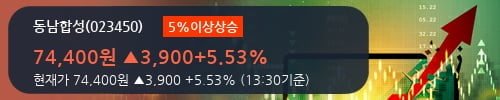 [한경로보뉴스] '동남합성' 5% 이상 상승, 전형적인 상승세, 단기·중기 이평선 정배열