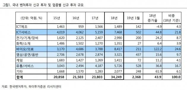 [종목썰쩐]정책 수혜 '바이오'…한독·유틸렉스 등 중소형주 '주목'