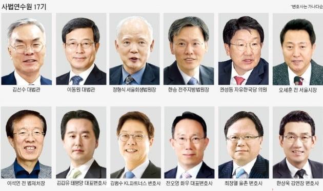 재야 출신 첫 대법관 김선수…'중도보수 아이콘' 오세훈