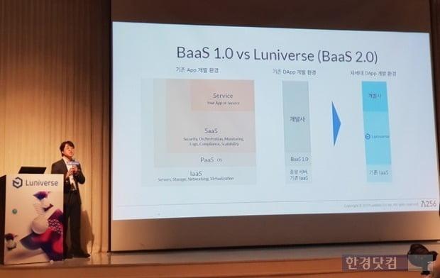 박재현 람다256 대표가 루니버스의 기능을 설명하고 있다.