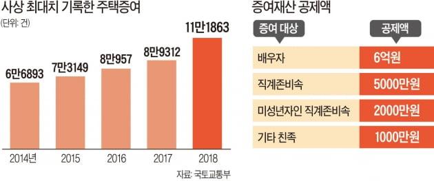 """[집코노미] 채상욱 """"아직도 모르나…집값 상승 공식 깨졌다"""""""