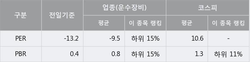 '인팩' 5% 이상 상승, 전형적인 상승세, 단기·중기 이평선 정배열