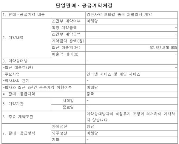 """펄어비스, '검은사막 모바일' 中 계약 체결 """"금액 비공개"""""""