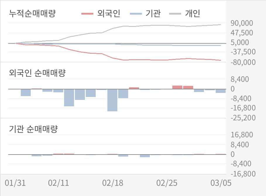 [실적속보]동국산업, 작년 4Q 영업이익률 주춤... -0.4%p 하락하며 2분기 연속상승에 제동 (연결,잠정)
