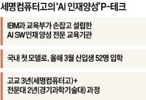 """""""미래산업 맞춤교육이 살길""""…'AI 정예군단' 키우는 직업계高"""