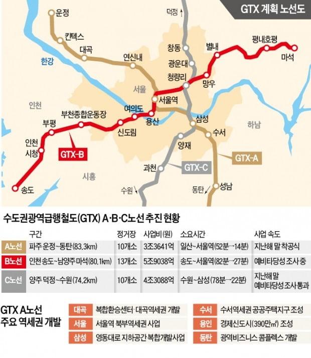 평균속도 110㎞…경기 일산서 서울 삼성동까지 20분 만에 도착