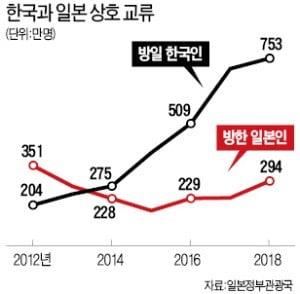"""문화·숙박·교통 3박자…日 소도시 찾은 외국인 관광객들 """"스고이"""""""