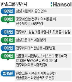 [단독] 한솔제지, 전주페이퍼·태림포장 인수 나섰다