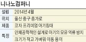 """니나노컴퍼니, 코자 프리미엄 아기침대 """"어디에나 들고 다닐 수 있는 영유아용 매트리스"""""""