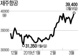 中 하늘길 확대…LCC·화장품株 '환호'