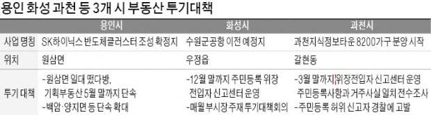 """""""부동산 투기 꼼짝마""""…용인·화성·과천시, 집중단속 착수"""