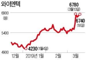 '폐기물 처리株' 환경규제 강화에 고공행진