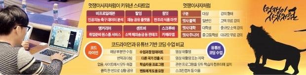 '해커'가 만든 코딩교육 스타트업…유명인들 잇따라 베팅