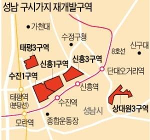성남 옛 도심 재개발·재건축 '밑그림' 나왔다