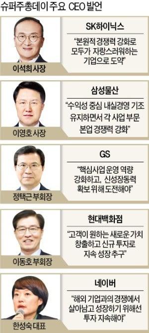 """""""글로벌 경영환경 최악"""" 목소리 높인 CEO들"""
