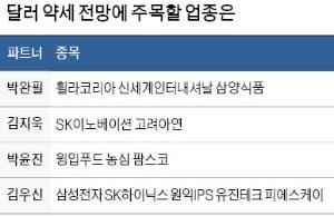 원재료 수입하는 식품·정유株 유리…SK이노베이션·삼양식품·농심 '찜'